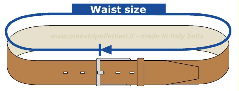 How to measure the waist from belt's lenght
