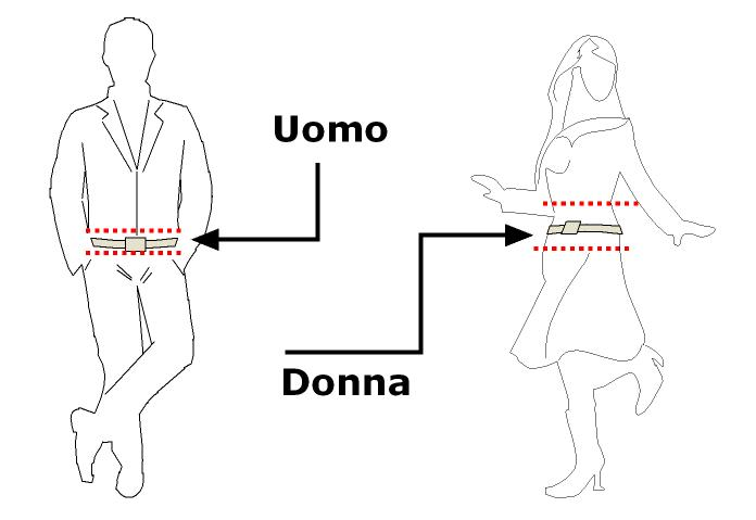 Dove indossare la cintura uomo e donna