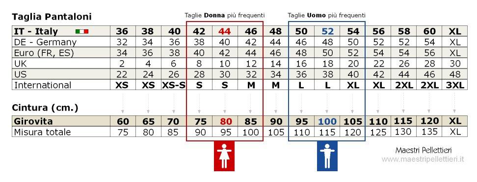 Tabella guida per convertire il girovita e la taglia delle cinture su www.maestripellettieri.it